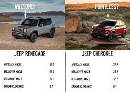 jeep renegade problems 34 best jeep renegade 2015 images on jeep renegade