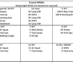192 intense crossfit travel wods pdf 7 diet meals pertaining