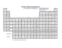 printable periodic table for 6th grade printable periodic tables pdf periodic table and chemistry