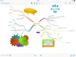 Mapping Tools Do We Need Another Mind Mapping Tool