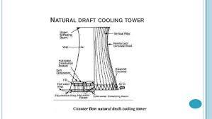 nuclear power plant ppt raps