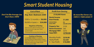 smart student housing samuel adams crane
