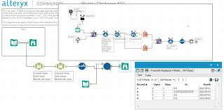 Challenge Open Or Closed Challenge 17 Month Month Retention Rate Alteryx Community