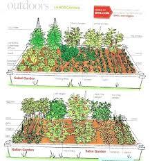Companion Garden Layout Comfortable Companion Vegetable Garden Layout Photos Garden