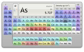 Basic Periodic Table The Periodic Table Widget
