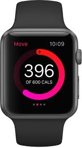 thanksgiving calorie calculator are your apple watch resting calories all over the place