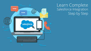 salesforce integration methods chalkstreet