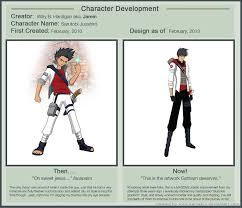 Character Memes - character development meme shiro by jarein on deviantart