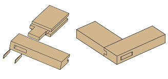 Mortise And Tenon Cabinet Doors Mortise And Tenon Woodworking Joints