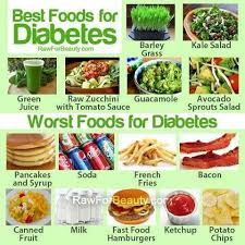 diabetic food diabetes india healthunlocked