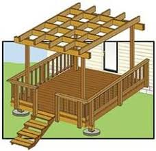 Covered Pergola Plans Lote Wood Free Attached Pergola Plans Patio Options Pinterest