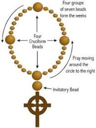 christian rosary the anglican rosary christian prayer onedaysgrace
