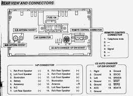 pioneer car stereo speaker wiring diagram wiring schematics and