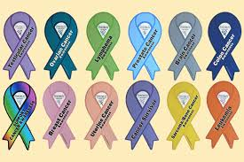 list of awareness ribbons colors and how to wear them