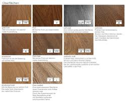 Interieur Mit Rustikalen Akzenten Loft Design Bilder Laminate Tritty 100 Oak Verano Loft 4v