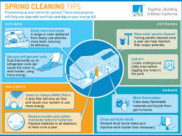 spring cleaning tips pg e offers tips to help customers spring clean a safer and more