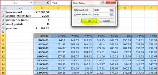 two way data table excel summarizing loan options using a data table in excel 2010