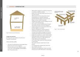 labc warranty labc warranty technical manual v 8 page 156 157