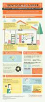 best 25 electricity bill ideas on pinterest average electric