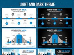 coolest power point presentation template tomyads info