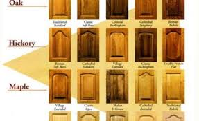 Replace Kitchen Cabinet Doors Kitchen Cabinet Installation Cost Site Image How Much To Replace