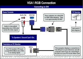 micro usb charger cable pinout diagram pinoutguide com pc new usb