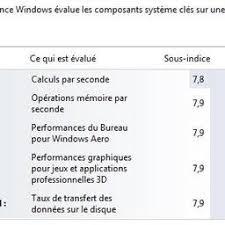 performance du bureau pour windows aero deadsoul s completed build i7 3770k 3 5ghz radeon