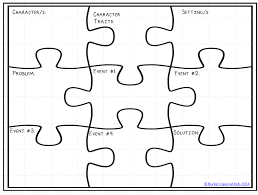 graphic organisers search lesson ideas