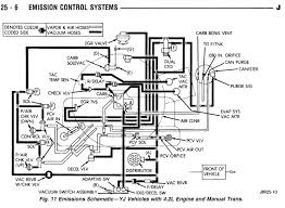jeep wrangler alternator wiring diagram 4 wire 3 and snap yj