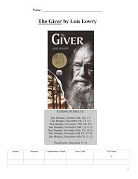 the giver pre reading quiz
