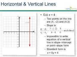 horizontal vertical lines