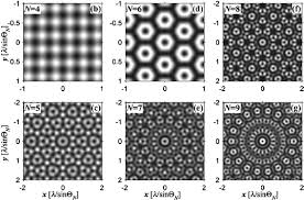 quasi periodic pattern definition liquid crystal engineering new complex mesophase structures and