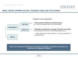 building a market model and market sizing