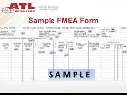 process fmea for medical devices
