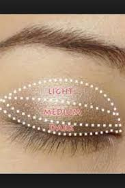 best 25 how to put eyeshadow ideas on pinterest how to