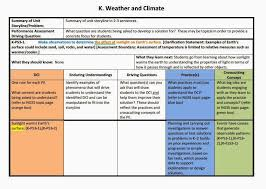 ngss lesson plan template