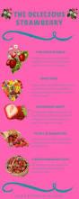 the delicious strawberry vegan daydream