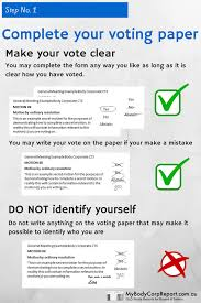 how to make your body corporate secret ballot count