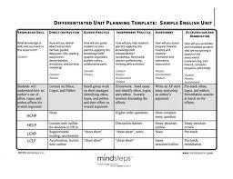seminar planning template tutornow info
