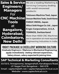 jobs in hyderabad hyderabad jobs jobs in india timesascent com