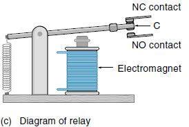 basic of relay definiation configuration and symbols