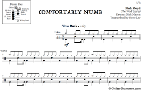 Comfortably Numb Orchestra Drumsheetmusic Drums Pinkfloyd Drum Sheet Music Pinterest