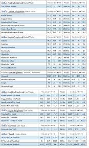 casket dimensions index of files uploaded