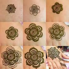 easy mehndi designs for beginners u2013 understanding the symbols