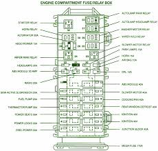 2000 ford taurus transmission diagram wiring diagrams wiring