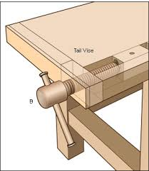 Wooden Bench Vice Parts by Wooden Vise Kits By Lake Erie Toolworks Lee Valley Tools