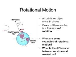 rotation of rigid objects object with definite shape ppt