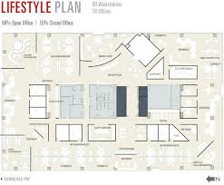 office interior design layout plan office design layouts office design layout idea floor plan small
