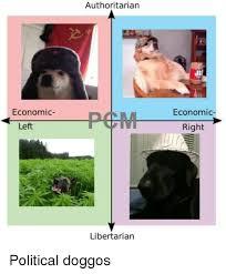 Libertarian Meme - economic left authoritarian libertarian economic right political