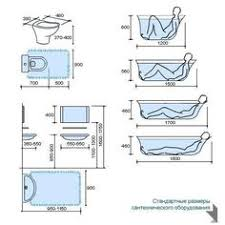 bathroom layout designer tips on bathroom layouts to configure the space planning